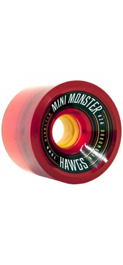 Landyachtz Mini Monster Hawgs 70Mm - Clear Red 82A